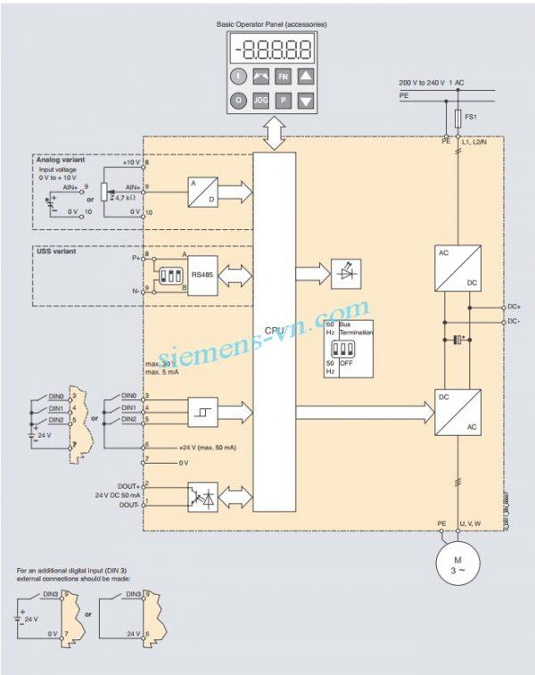 So-do-dau-day-bien-tan-SINAMICS-G110-CPM110AC-1pha-220V