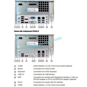 SIMATIC IPC547G Rack PC Interfaces