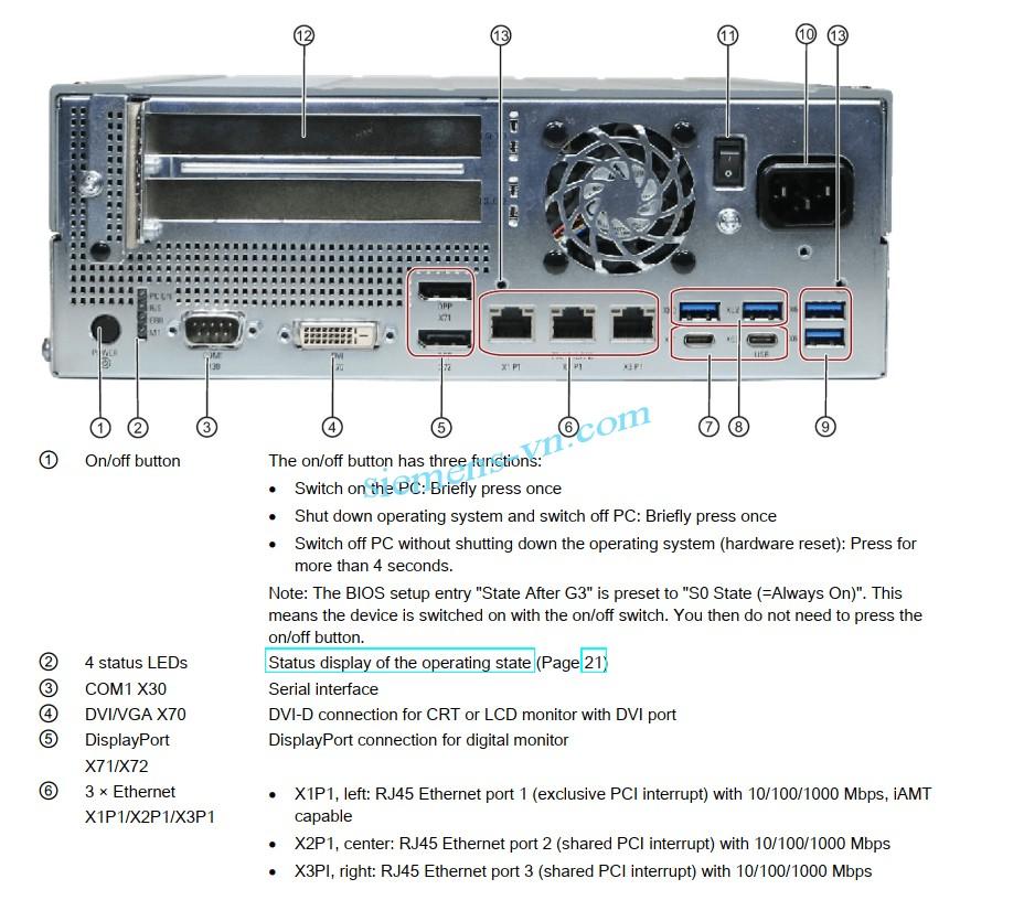 Gia-ban-Cac-cong-truyen-thong-SIMATIC IPC627E Box PC