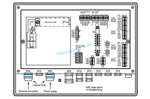 so-do-ket-noi-SIMATIC-hmi- Panel PC Ex NG